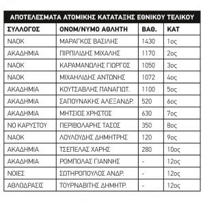 pinakas_1