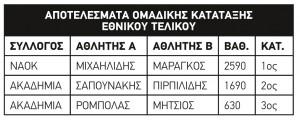 pinakas_2