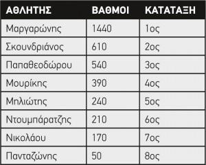 pinakas_3
