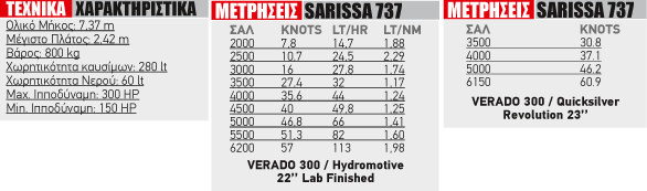 Sarissa_SR737_pinak