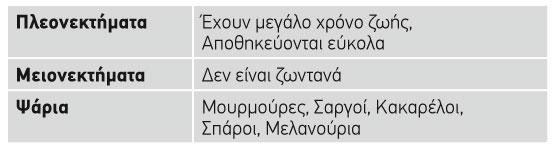 afydatwmena-dolwmata_pinakas