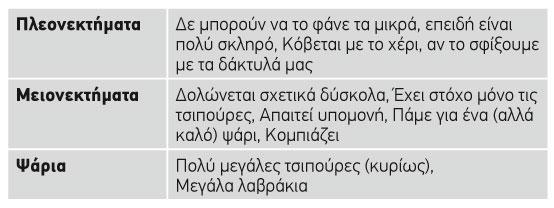 agrio-tsoutsouni_pinakas