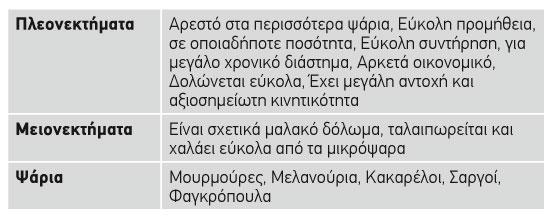 akrobatis_pinakas_1