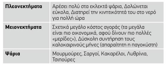 amarikanos_pinakas_1