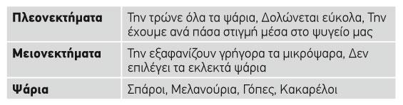 garida-katepsugmenh_pinakas