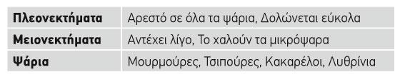 karavidaki_pinakas