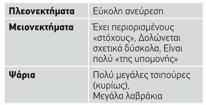 kavouri_pinakas