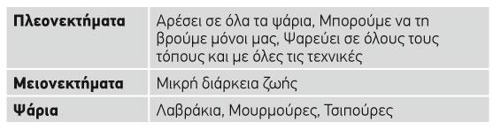 zantanh-garidoula_pinakas
