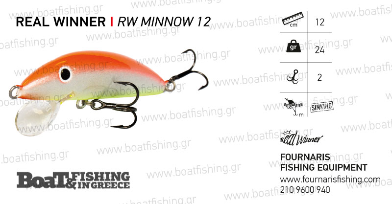 real-winner-i-rw-minnow-12