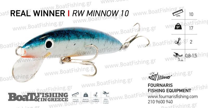 real-winner_rw-minnow-10