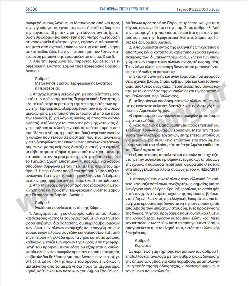 Lockdown: Το νέο ΦΕΚ για την παράταση περιορισμού για τα σκάφη αναψυχής 1